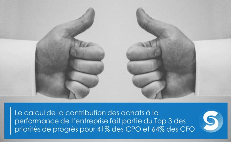 Le calcul de la contribution des achats à la performance de l'entreprise fait partie du Top 3 des priorité de progrès pour 41% des CPO et 64% des CFO