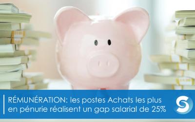 Les salaires de la fonction Achats en 2017