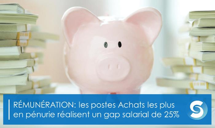 Les postes Achats les plus en pénurie réalisent un gap salarial de 25%