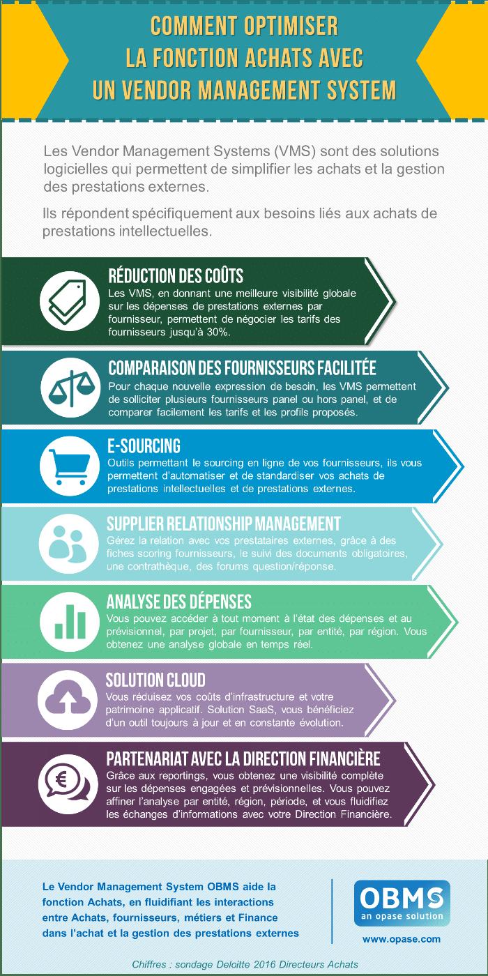 OBMS Infographie : les enjeux de la fonction achat - 7